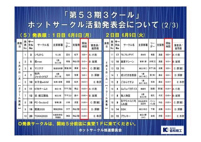 第53期3クールホットサークル活動発表会 連絡資料【確定】 20200602_ページ_2.jpg