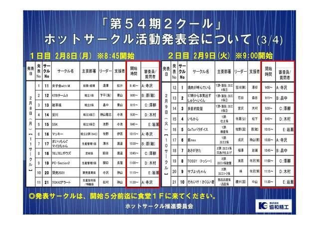 第54期2クールホットサークル活動発表会 連絡資料【確定】 20210202_ページ_3.jpg